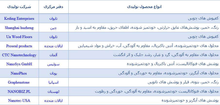 filereader.php?p1=main_52df87daad43759a3
