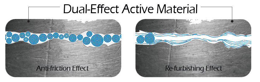 Nanolub® Bike Engine Oil Additive | Nanotechnology Products | NPD