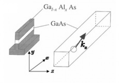 CD Yang et al., International Journal of Nonlinear Sciences and Numerical Simulation 11 (2010) 297