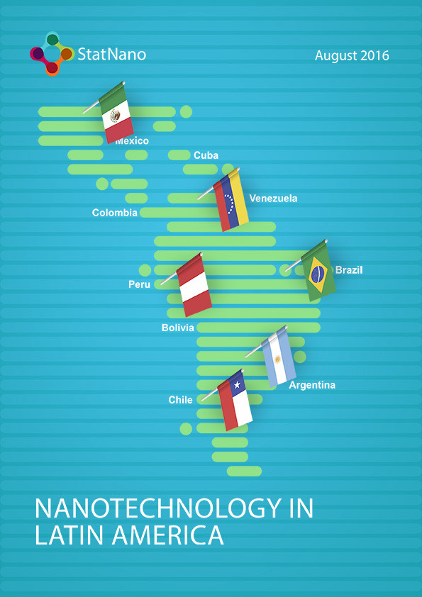 Nanotechnology in Latin America