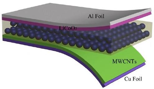 Y. Zhang et al., Nanotechnology 25 (2014) 105401