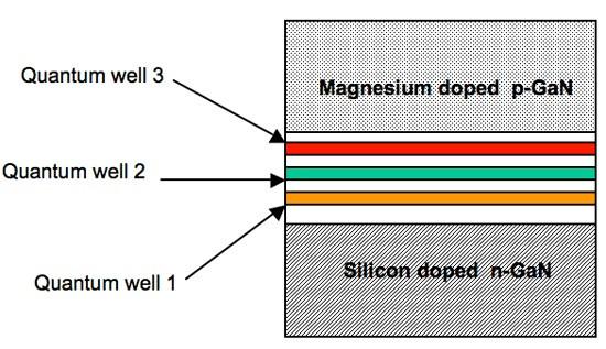 R. Charash et al., Applied Physics Letters 95 (2009) 151103