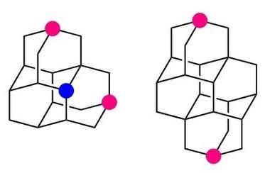 A. Natalie et al., Synthesis 44 (2012) 259