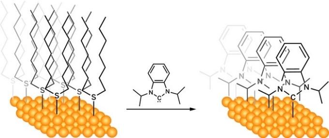 C. M. Crudden et al., Nature Chemistry 6 (2014) 409
