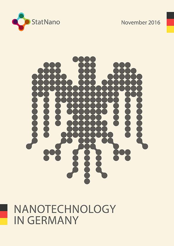 Nanotechnology in Germany