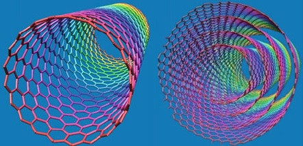 M. Giulianini and N. Motta, Polymer Self-assembly on Carbon Nanotubes, Springer, New York  (2012)