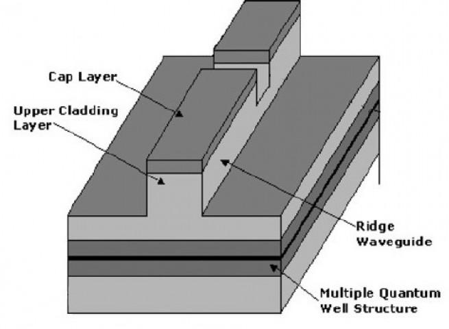 C. Herbert et al.,  IET Optoelectronics 3 (2009) 1