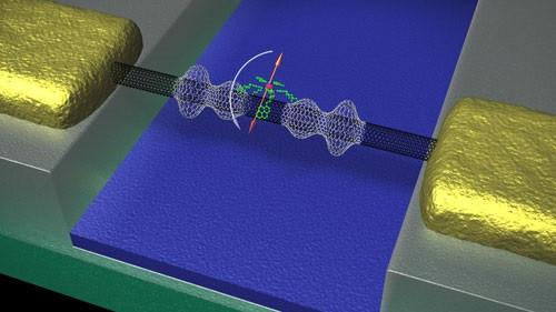 M. Ganzhorn et al., Nature Nanotechnology 8 (2013) 165