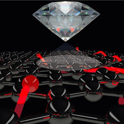 Diamond-Based Nano-Microscope Gives First Direct Observation of Magnetic Properties of 2D Materials