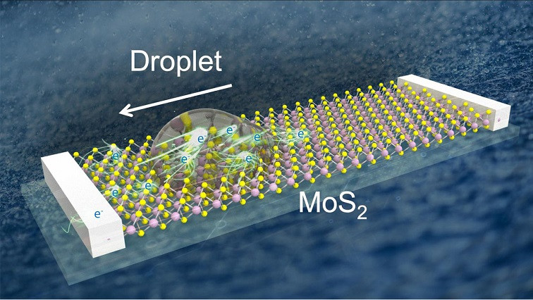 Japanese Researchers Develop Flexible MoS2-based Nanogenerator Suitable for Powering IoT Devices