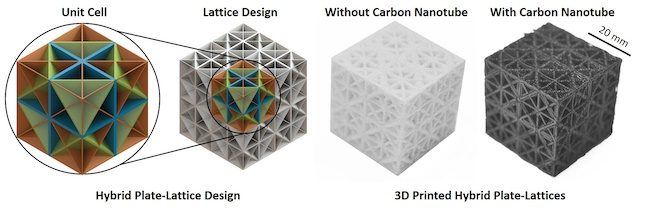 Impact behaviour of nanoengineered, 3D printed plate-lattices
