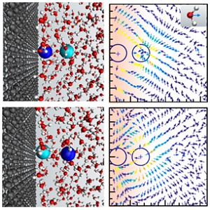 Interaction between ions at graphene-water interface