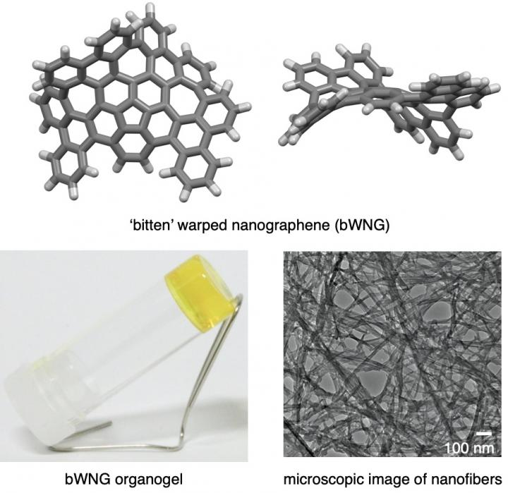 Upper panel shows the molecular structure of 'bitten' warped nanographene (bWNG)