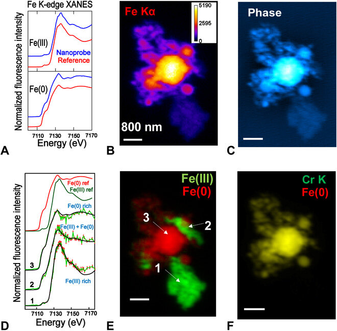 Chemical imaging with nano-XANES