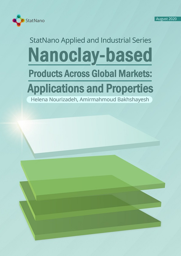 Nanoclay-based Products Across Global Markets: Applications and Properties