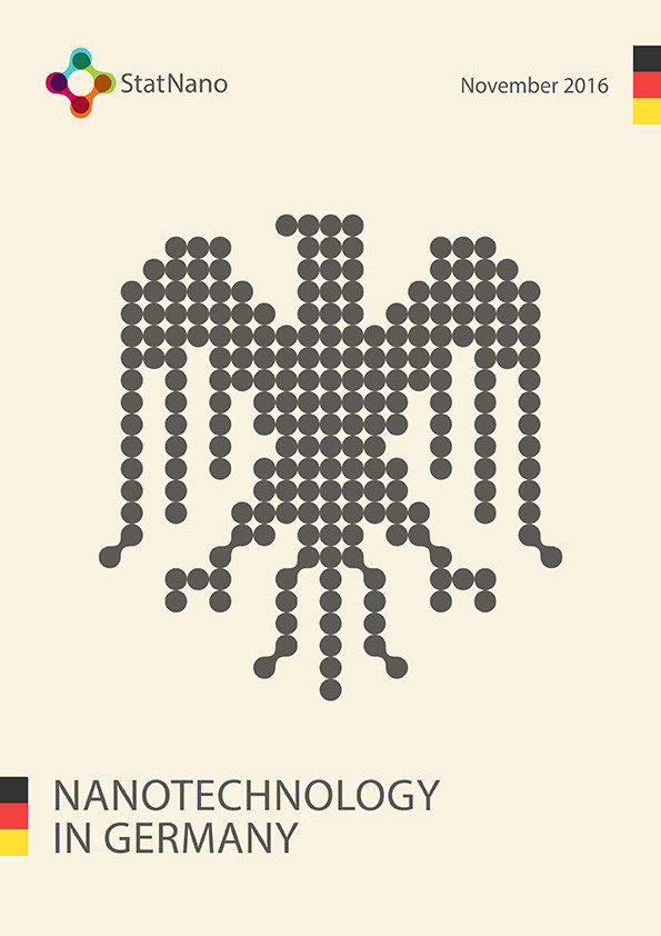 Nanotechnology in Germany